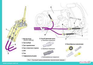 جديد كابل ذراع نقل السرعات MAZ (М6333.06450 -) لـ الباصات MAZ